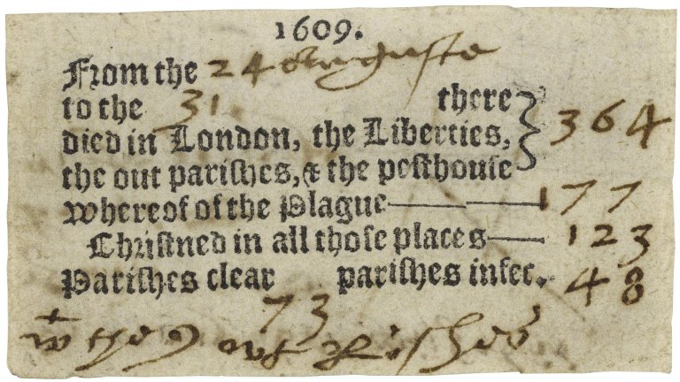 London bill of mortality recording number of plague deaths